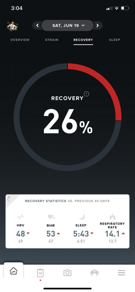 """A """"red"""" recovery on the Whoop app."""