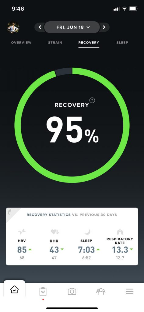 """A """"green"""" recovery score on the Whoop app for a 44-year-old male athlete."""